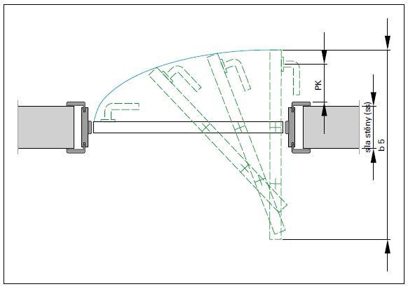 skladaci dveře ergon